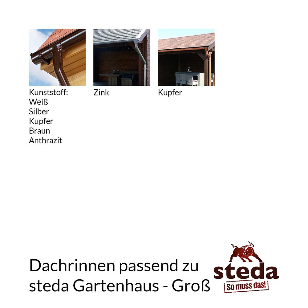dachrinnen, kunststoff, zink, kupfer, passend zu steda gartenhäusr
